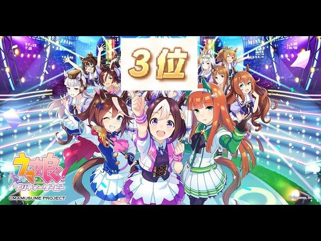 【動画】【ウマ娘】ランカーのレース用ウマ育成、登録者2万人達成感謝!!