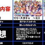 【動画】【ウマ娘】総課金額〇〇万円Over!!リリースから7/12までのガチャを纏めてみた!!【手持ちも公開】
